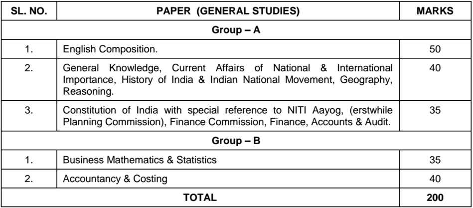 WBPSC JE Previous Papers   West Bengal Jr Engineer PDF