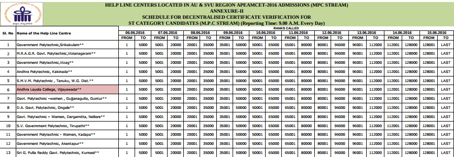 AP Eamcet Help Line Centers for ST category