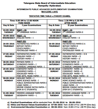 Telangana Inter Supply Time Table