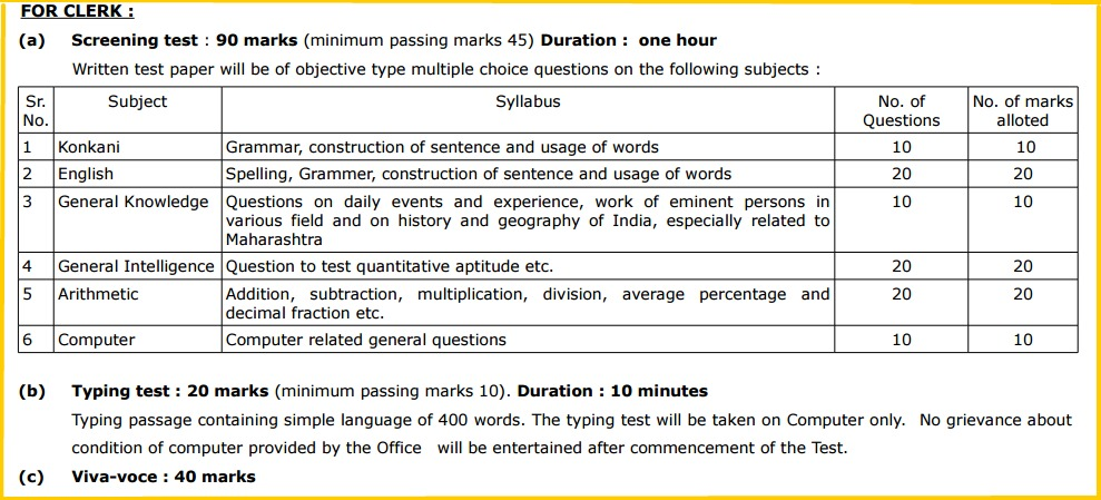 Bombay High Court Clerk Syllabus 2016