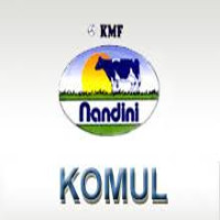 KOMUL Assistant Manager Previous Papers
